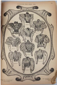 Delineator Magazine's depiction of style variations